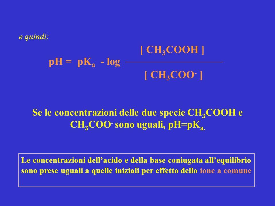 [ CH3COOH ] pH = pKa - log [ CH3COO- ]